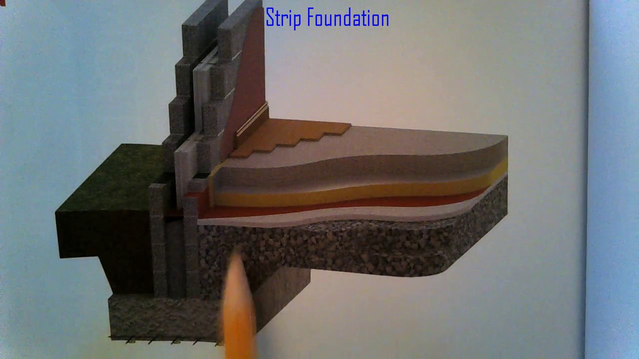 Strip Foundation Detail Youtube