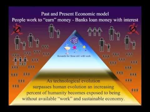 Løsningen på den Globle Økonomiske Krisen - Bank of International Settlements