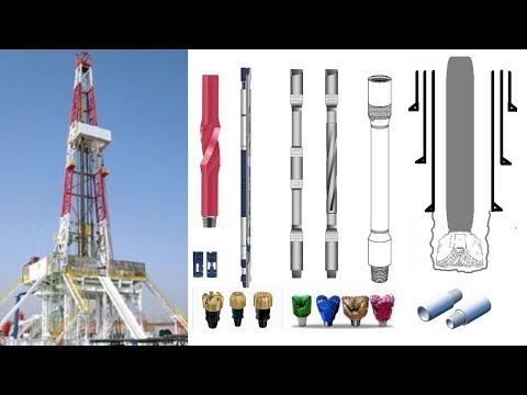 Drill string components and their functions I Drilling Rig