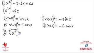 Математика Без Ху%!ни. Простейшие производные. Таблица производных.