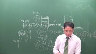 [공전무] 2019년 공인중개사 부동산공법 기본이론 2…