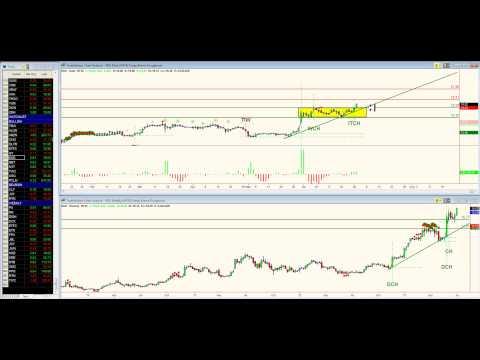 STOCK MARKET TRADING: A SAMPLE CTU SESSION