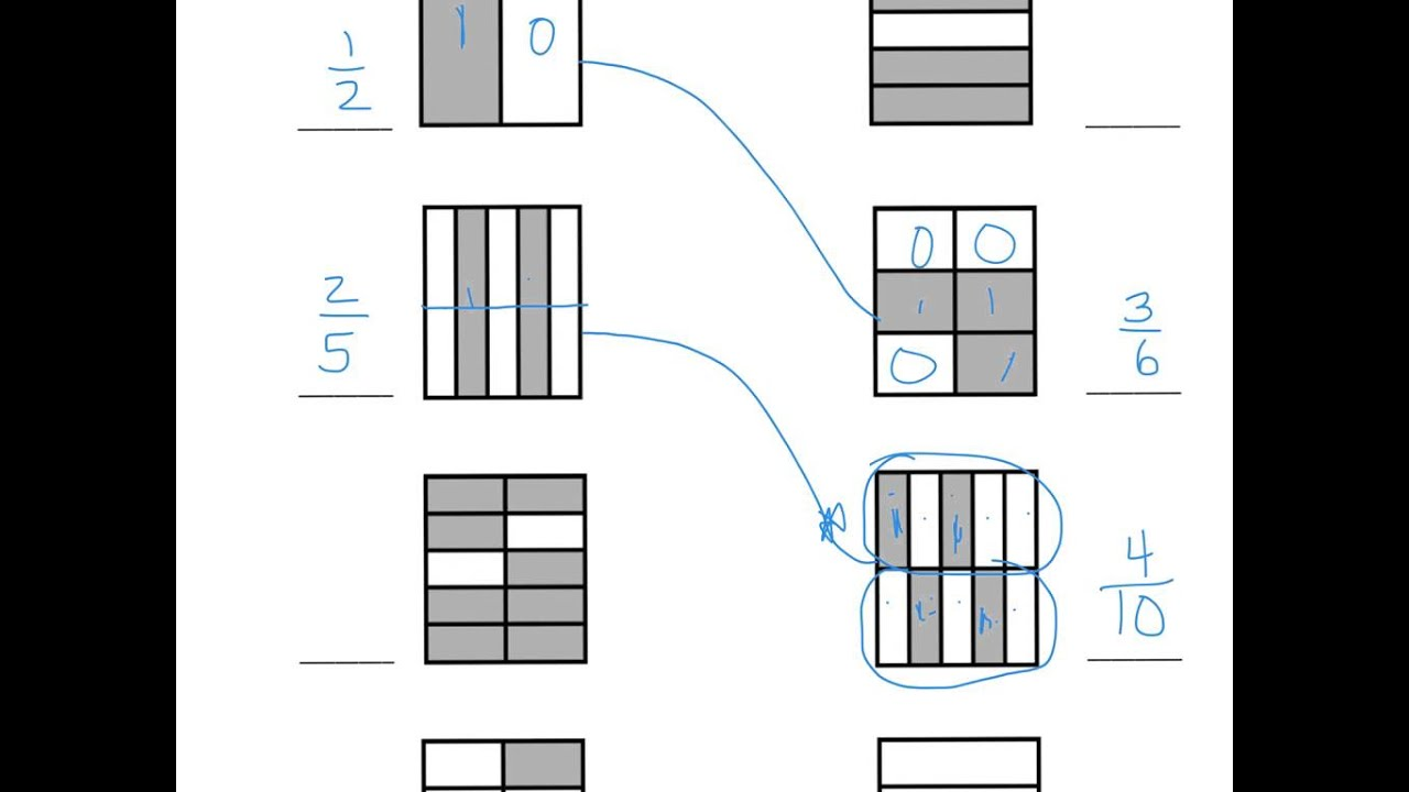hight resolution of Grade 3 Module 5 Lesson 22 Homework - YouTube
