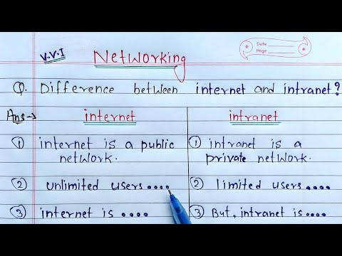 Difference between Internet and Intranet   Networking