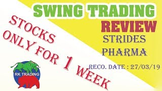 STOCKS FATAFAT  REVIEW OF STRIDES PHARMA CHART