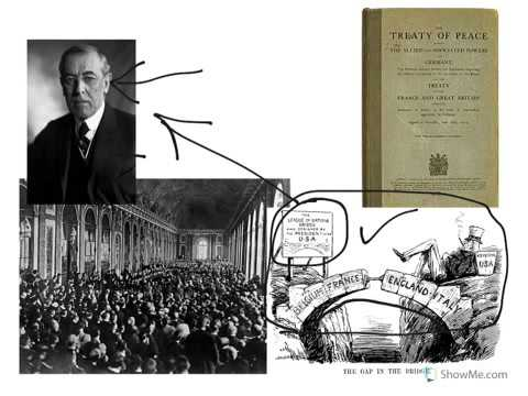 league of nations success speech The fourteen points was a statement of principles for peace that was to be used for peace negotiations in order to end world war ithe principles were outlined in a january 8, 1918 speech on war aims and peace terms to the united states congress by president woodrow wilson.
