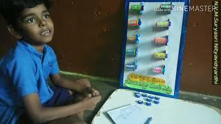 Maths tlm for 3rd,4th & 5th classes prepared by - Suryasri