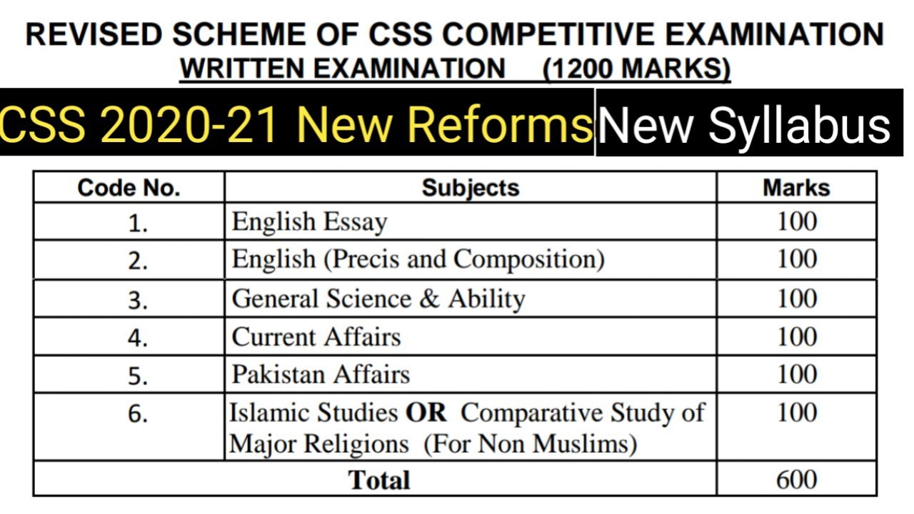 CSS Exam 2020 New Reforms - CSS 2020 Subject Selection - CSS 2020  Information