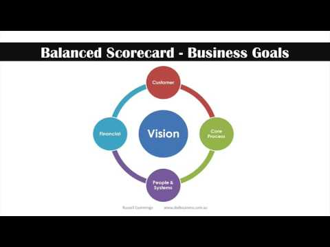setting-personal-goals-and-kpi