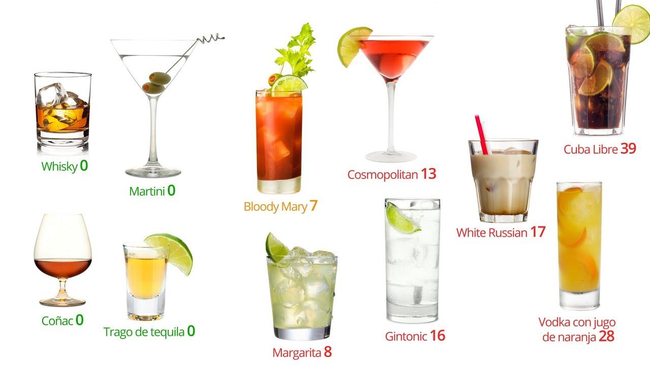 Dieta Keto y Alcohol