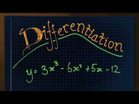 Introduction to differentiation for Further Maths GCSE (AQA)