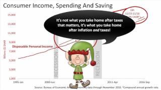 Santa Brings Good Economic News Before Christmas (12.29.16) DHJJ Financial Advisors, Naperville, IL