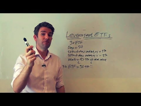The Hidden Dangers of Leveraged ETFs: Why Leveraged ETFs Are Not a Long-Term Bet - Part 4