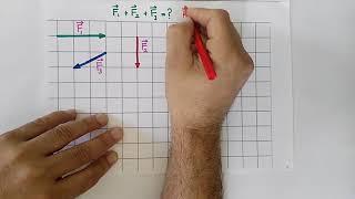 VEKTÖRLER ( Konu anlatımı 1 ) pratik çözümler