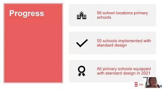 Citython Eindhoven 2021 | Challenge #1: School zones and traffic safety