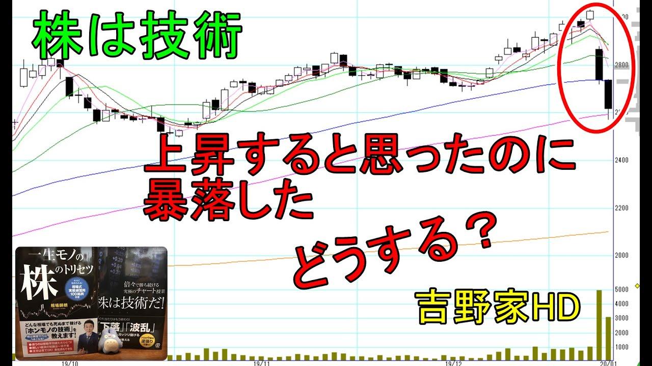 株価 チャート 吉野家