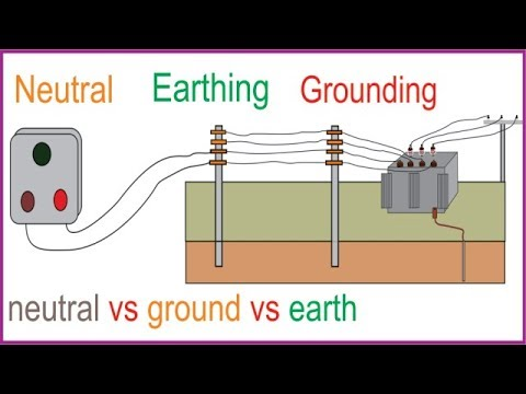 What Is Difference Between Neutral Grounding And Earthing | Neutral Vs Ground | Neutral Vs Earth