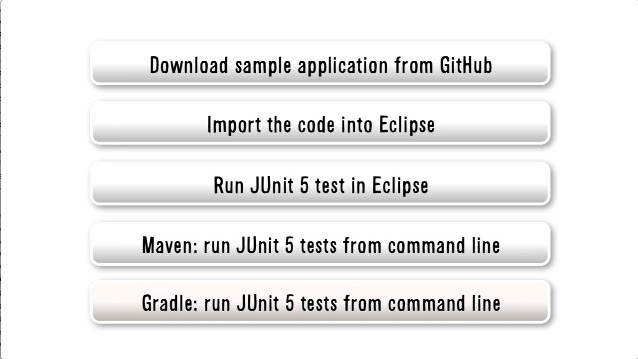 Running unit tests in Eclipse, Maven, and Gradle