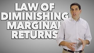 Law of Diminishing Marginal Returns (Old Version): Econ Concepts in 60 Seconds Microeconomics