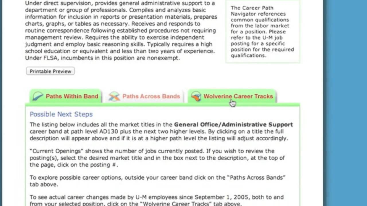 Career Family Classification System Human Resources