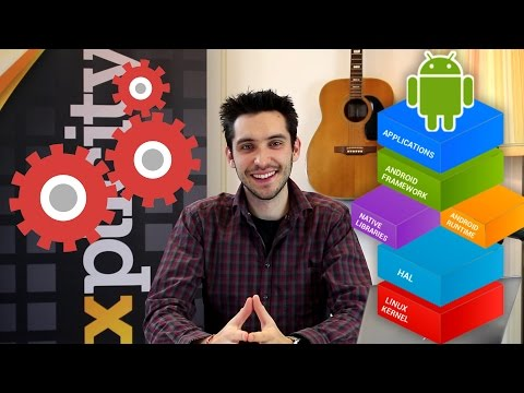 Pixplicity Talks - The Android Operating System
