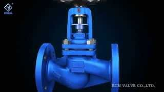 ETM DIN Bellows Globe Valve(, 2015-08-12T08:26:23.000Z)