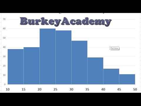 Excel histogram how to put limits in the right place youtube excel histogram how to put limits in the right place ccuart Images