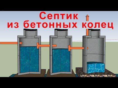 Септик из бетонных колец. Готовый проект