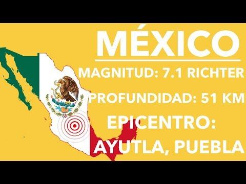 (NUEVOS VIDEOS) TERREMOTO EN MÉXICO DE 7.1   19 DE SEPTIEMBRE DE 2017 (COMPILACIÓN)