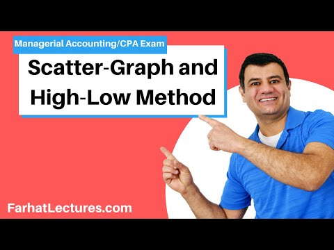 Scatter-graph and high low method ch 2 part 4-Managerial acc
