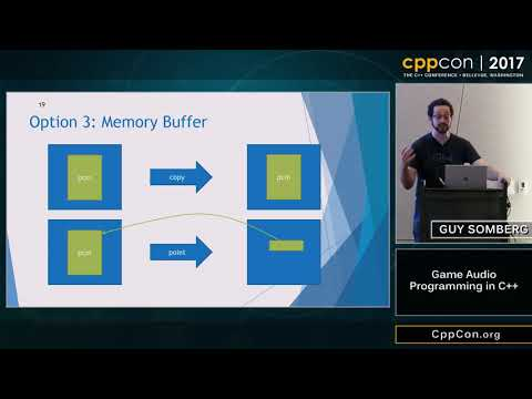 "CppCon 2017: Guy Somberg ""Game Audio Programming in C++"""