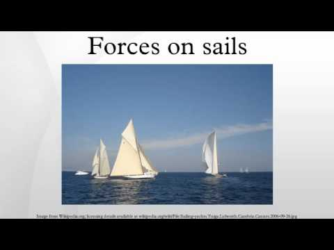 Forces on sails
