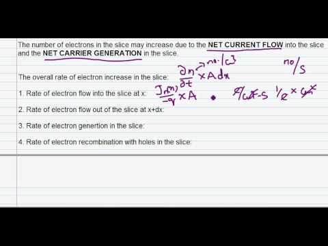 Electronic Devices: Continuity Equation-1