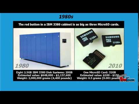 Evolution of Memory Storage Devices