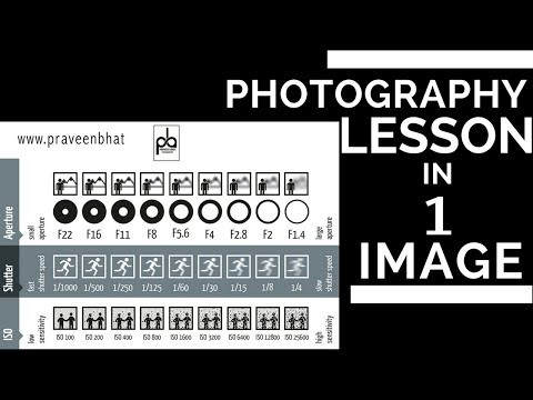 Photography Tips for Beginners in 1 Image by Fashion Photographer Praveen Bhat