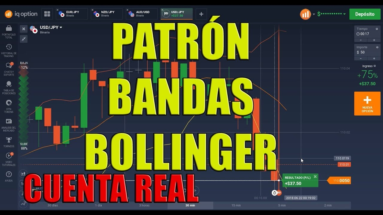 Comercio de opciones binarias con bandas de bollinger
