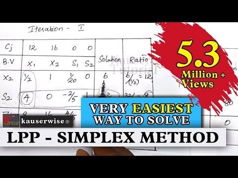 LPP using [SIMPLEX METHOD ] simple logic with solved problem