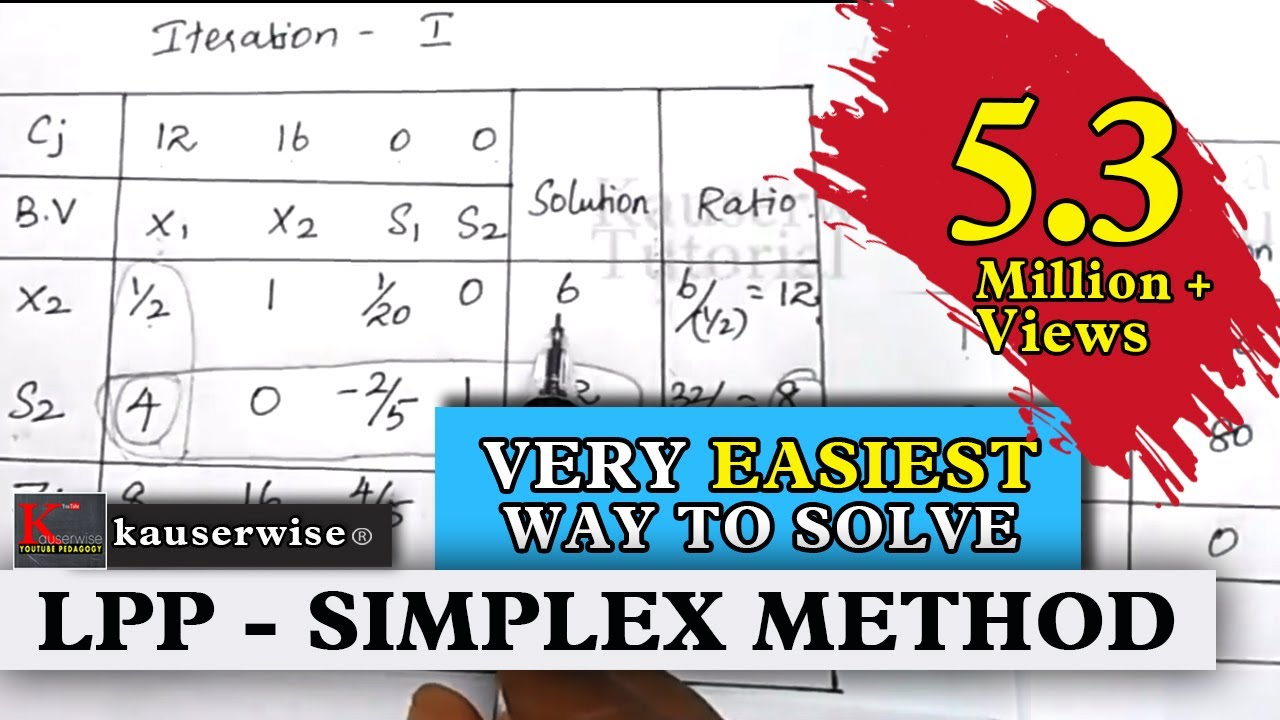 LPP using||SIMPLEX METHOD||simple Steps with solved problem||in Operations  Research||by kauserwise