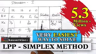 LPP using [SIMPLEX METHOD ] simple logic with solved problem in Operations Research :-by kauserwise