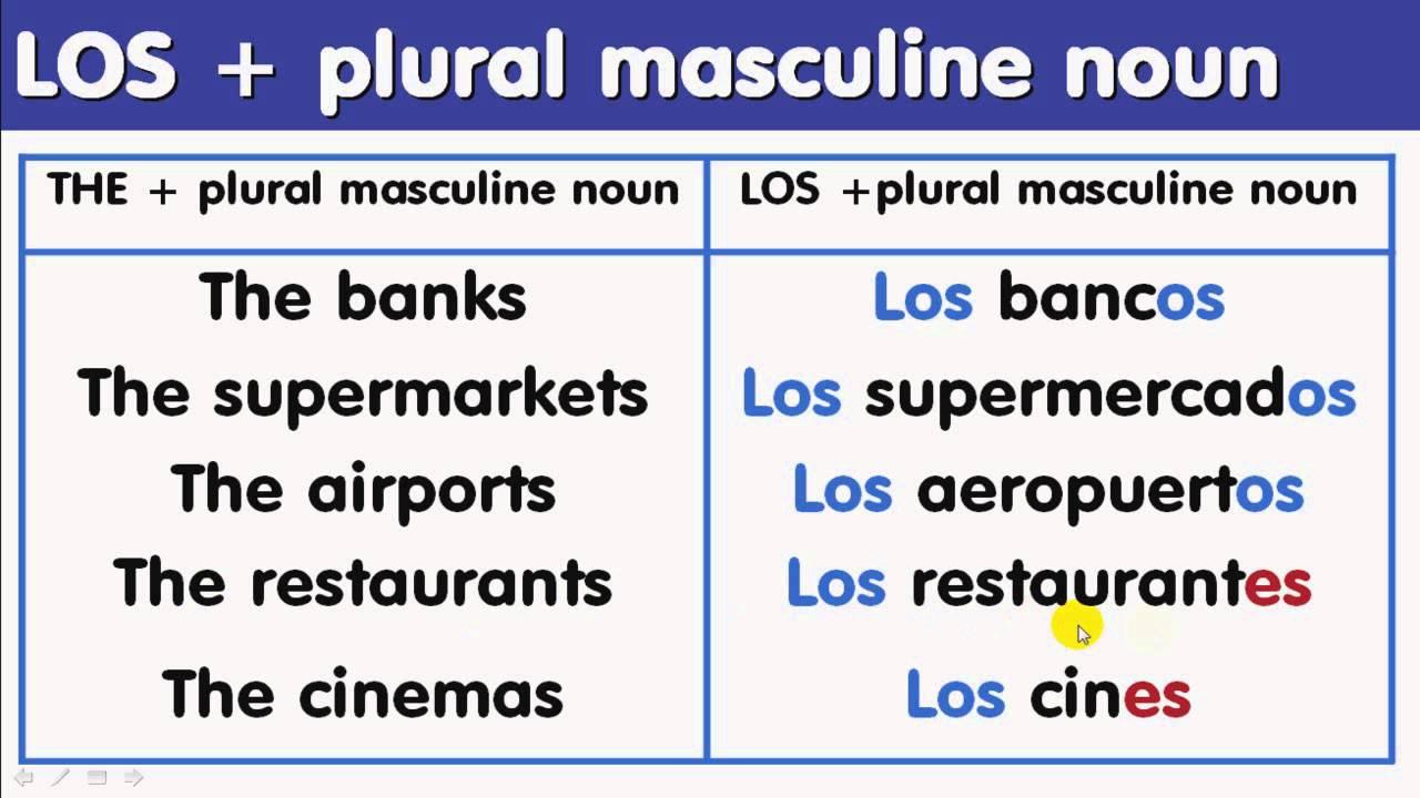 The Spanish Definite Article El La Los Las Youtube
