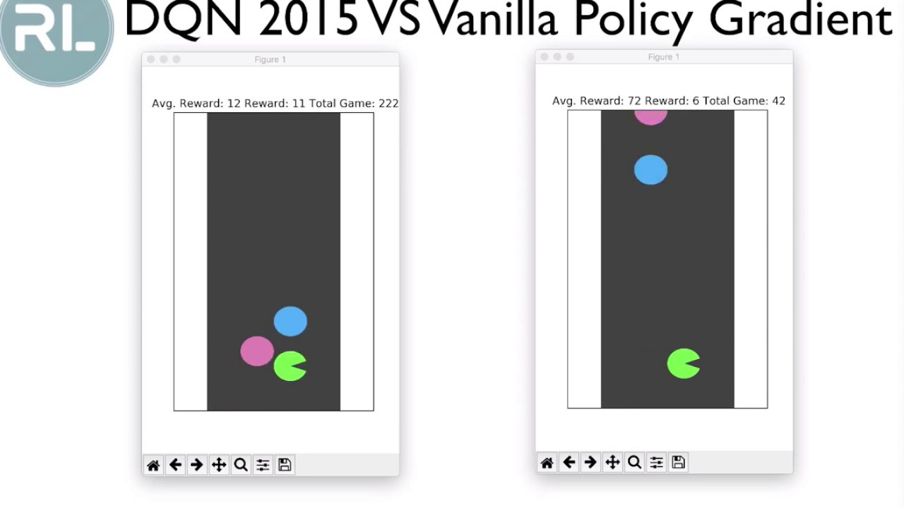 Lab 8-3: DQN vs Policy Gradient on Simple Pacman (with Music)!