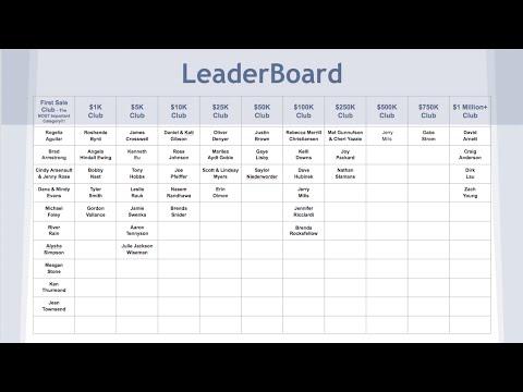 Amazon FBA Leaderboard - Ordinary People Getting Extraordinary Results