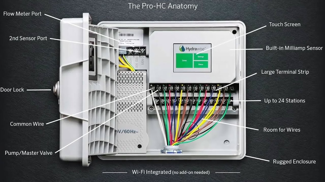 Wiring A Temperature Controller Pro Hc Product Guide Youtube