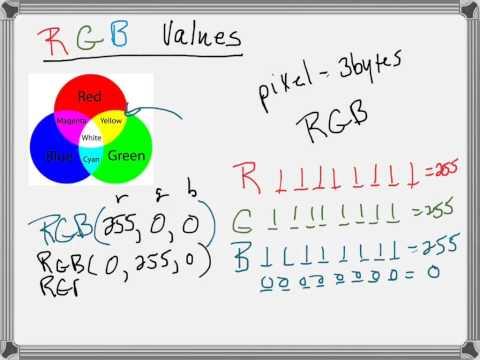 RGB And Hexadecimal