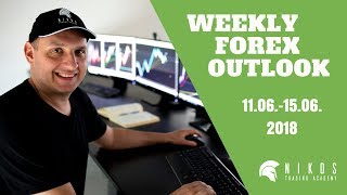 Forex Forecast & Live Forex hedge trades of the week