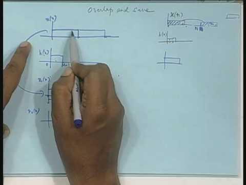 Lecture - 15 Fast Implementation of Block LMS Algorithm