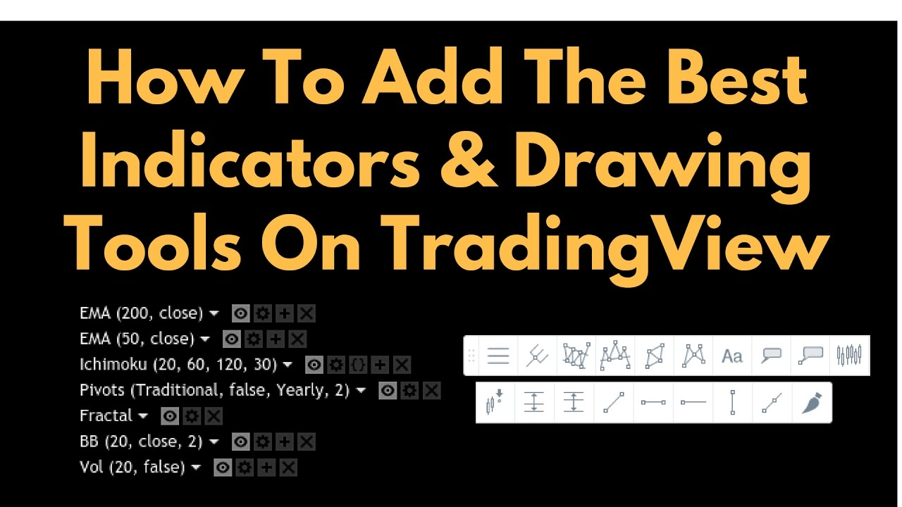 How To Add The Best Indicators & Drawing Tools On TradingView com