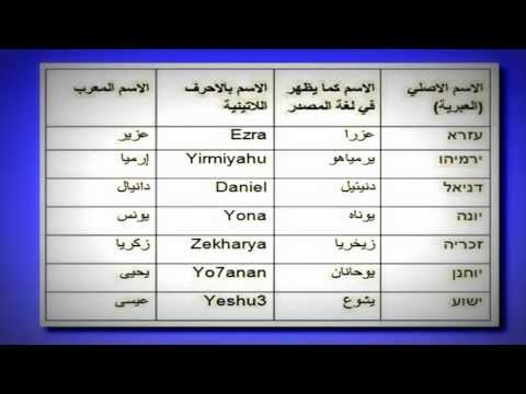 Vol arabe  ↓ السرقة العربية للحضارة الإسرائيلية