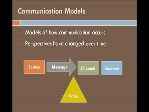 Transactional Communication