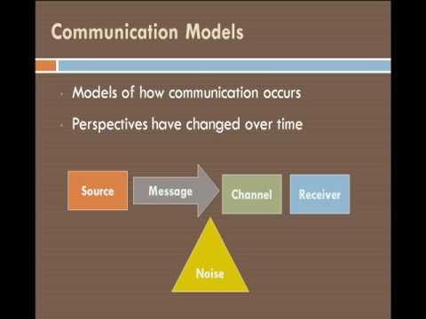 Transactional Communication YouTube